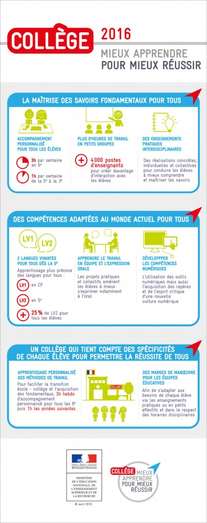 05 infographie_college