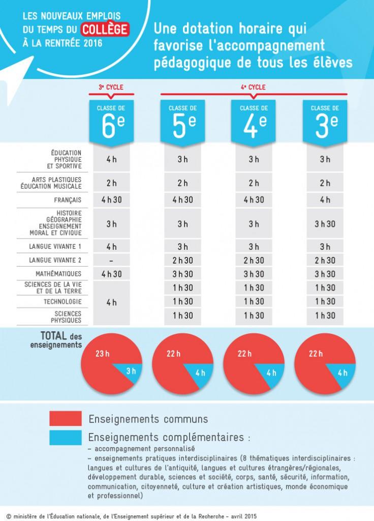 06 emploi-du-temps-college-infographie